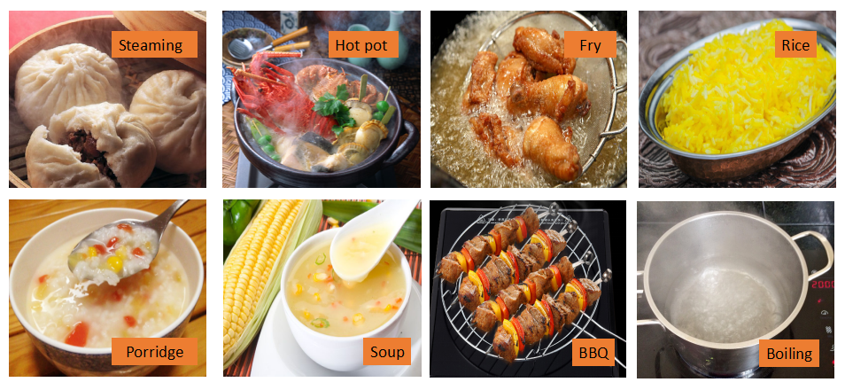 sell cart hot pot cookware burner CNWINPAI company