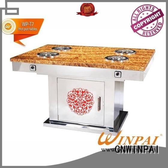 Wholesale side potstockpot hot pot stockpot CNWINPAI Brand
