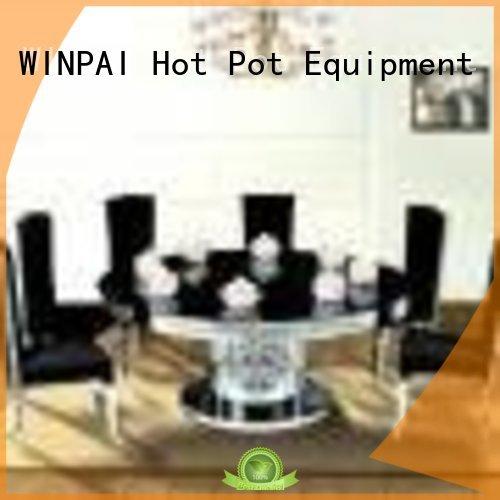 WINPAI