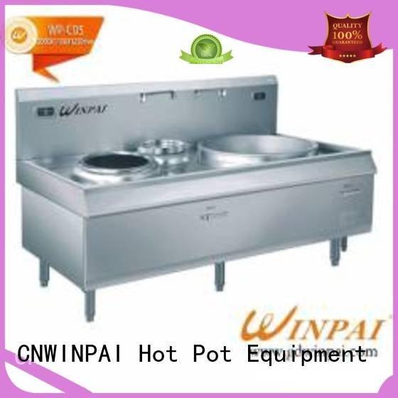 model view hot pot cookware hobcnwinpai CNWINPAI