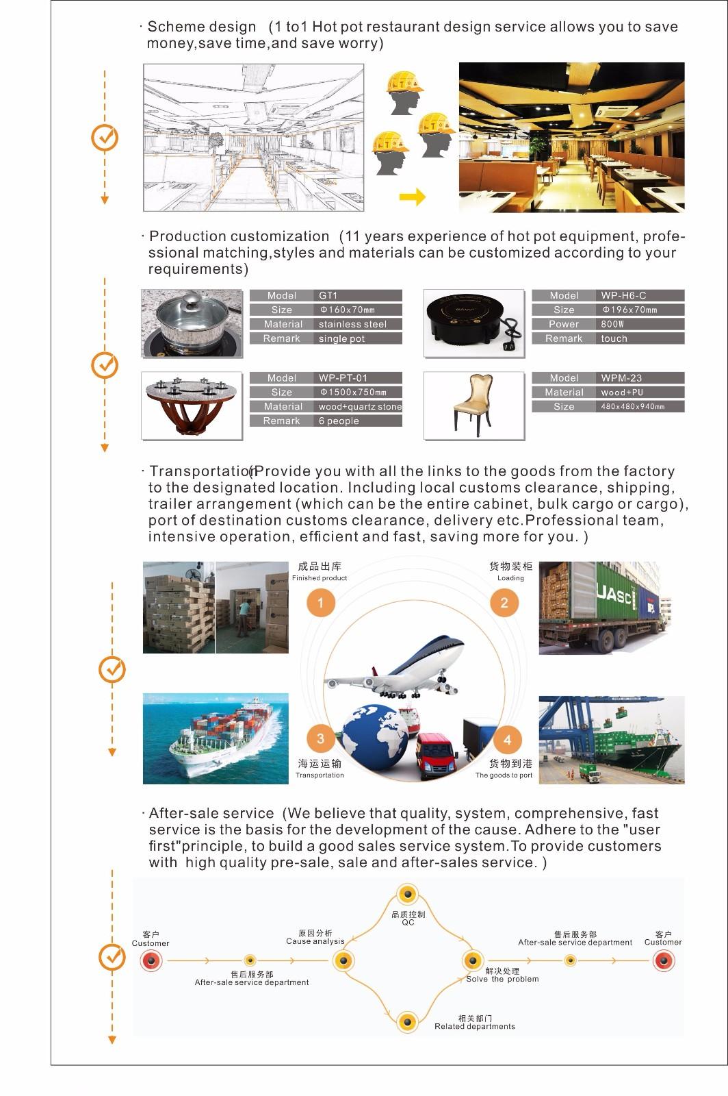 WINPAI professional hot pot cookware manufacturer for villa-8